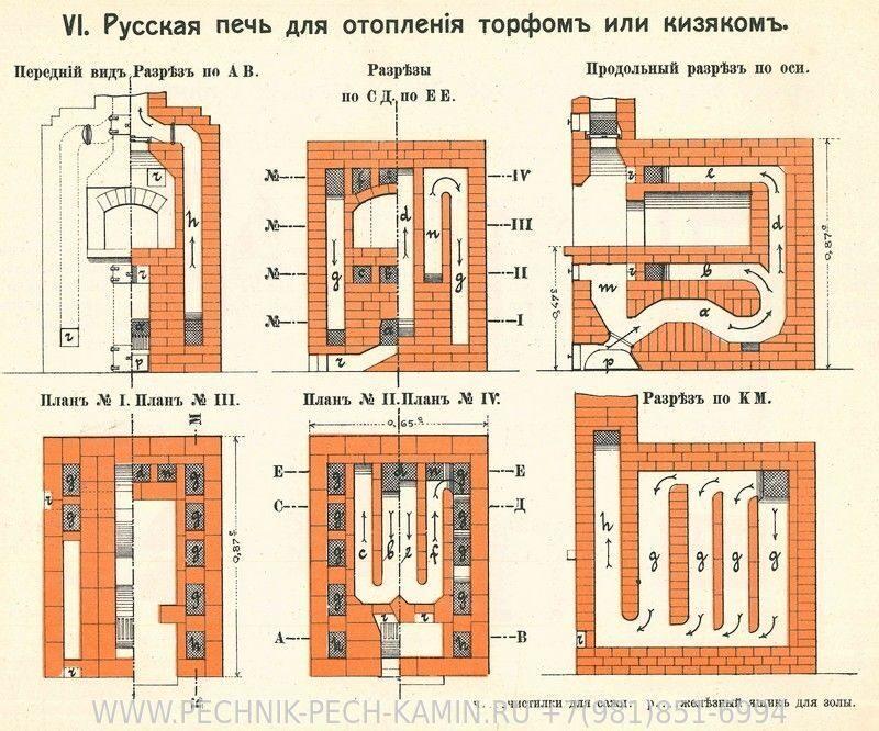 Проект русской печи чертежи