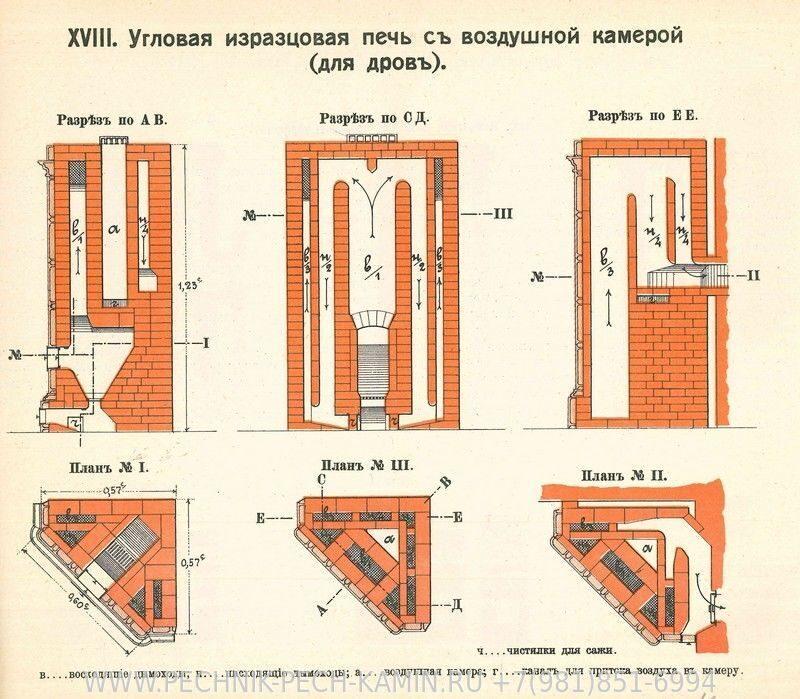 Теплообменник кухонной угольной печи девятнадцатый век теплообменник бу.омск
